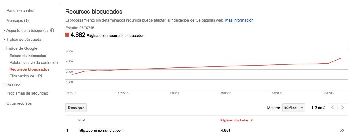 recursos bloqueados google
