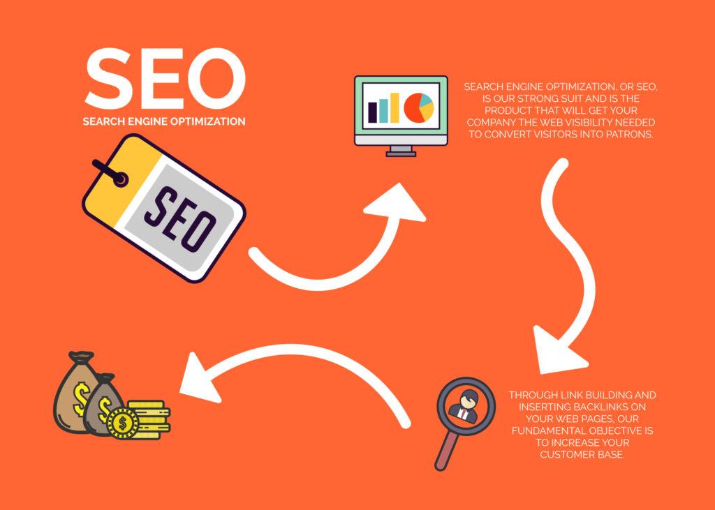 seo-infographic
